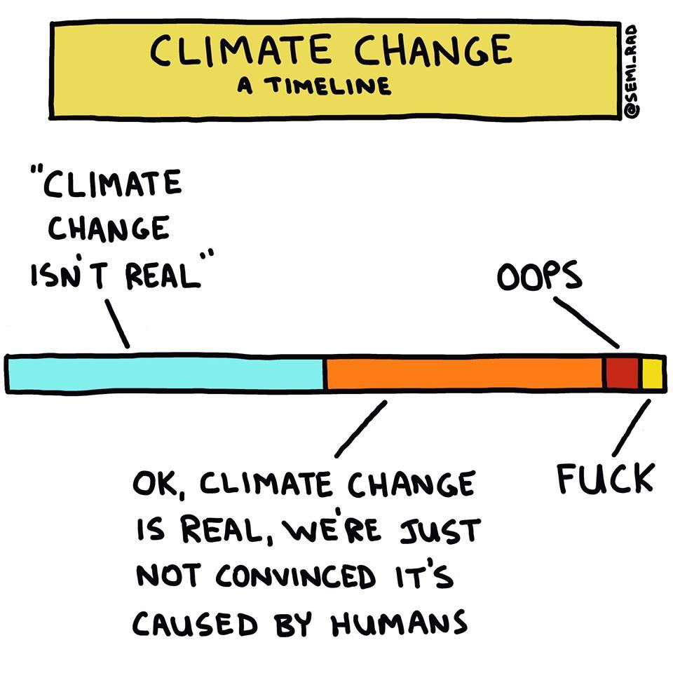 Erkenntnisse zum Klimawandel